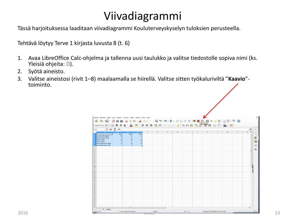 Come costruire un diagramma di Gantt con OpenOffice Calc
