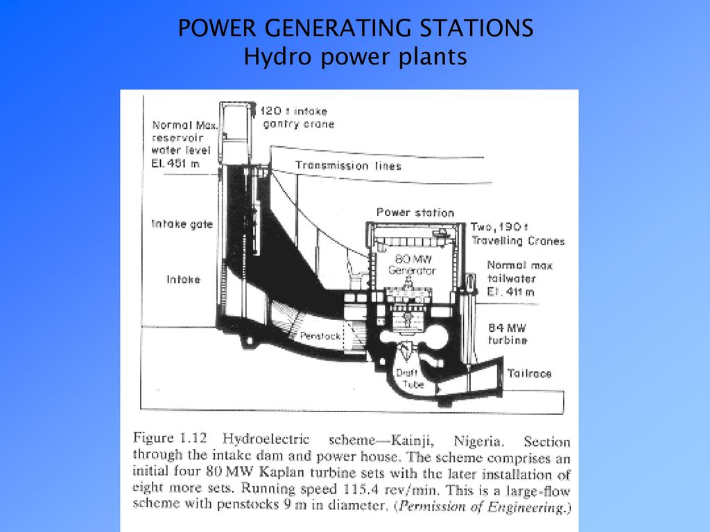 Elec E8422 Introduction To Electrical Energy Systems Ppt Lataa Hydro Power Plant Diagram 14 Generating Stations Plants
