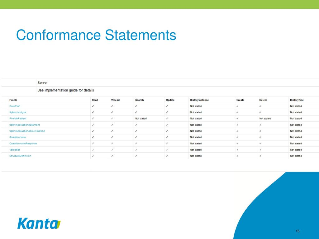 Conformance Statements