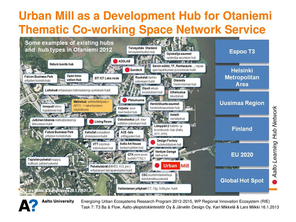 Urban Mill as a Development Hub for Otaniemi Thematic Co-working Space Network Service Development