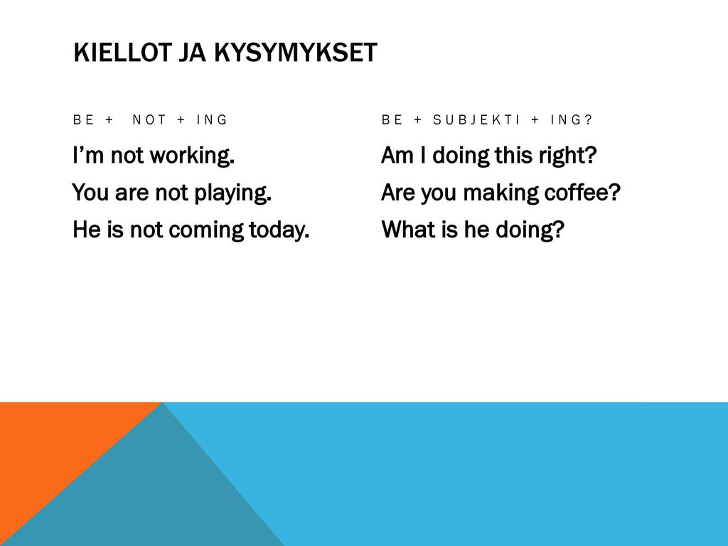 KIELLOT JA KYSYMYKSET BE + NOT + ING. BE + SUBJEKTI + ING I'm not working. You are not playing. He is not coming today.