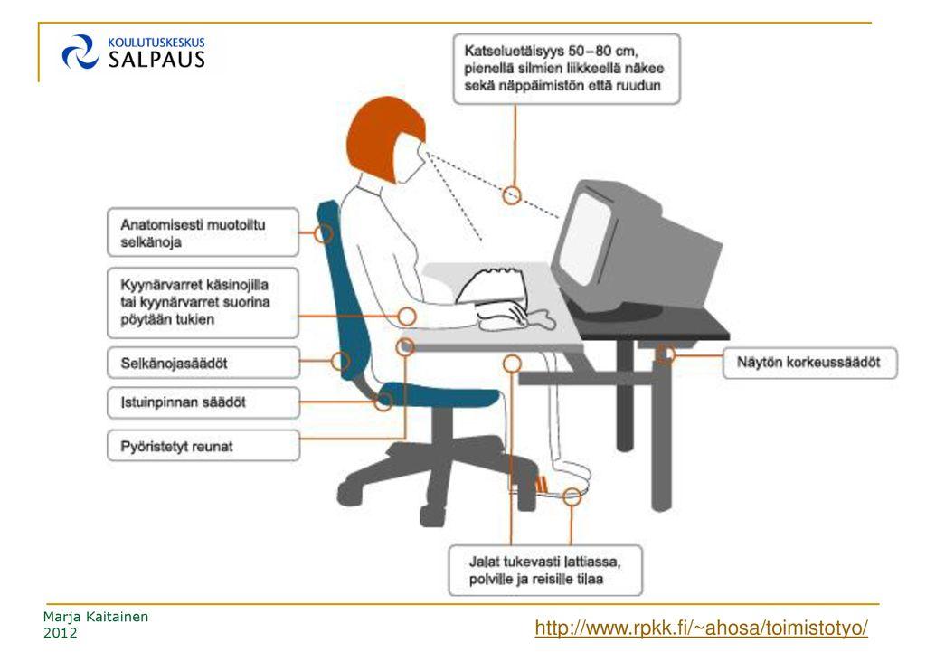 Hyvä istuma-asento tietokoneella työskentelyyn