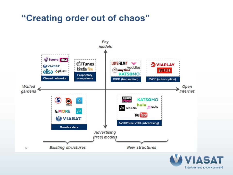 Creating order out of chaos