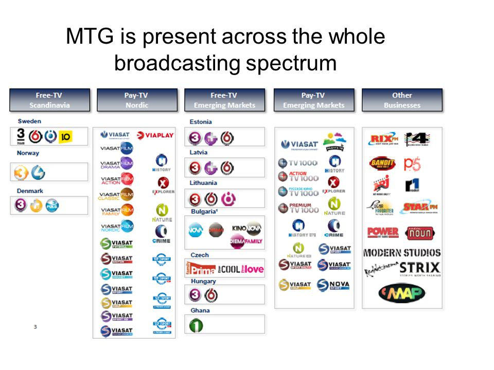 MTG is present across the whole broadcasting spectrum