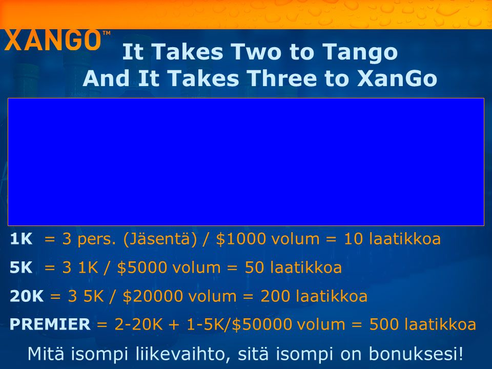 It Takes Two to Tango And It Takes Three to XanGo