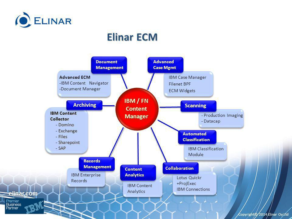 Elinar ECM IBM / FN Content Manager Archiving Scanning Document