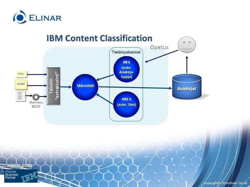 IBM Content Classification Tekstin extraktointi