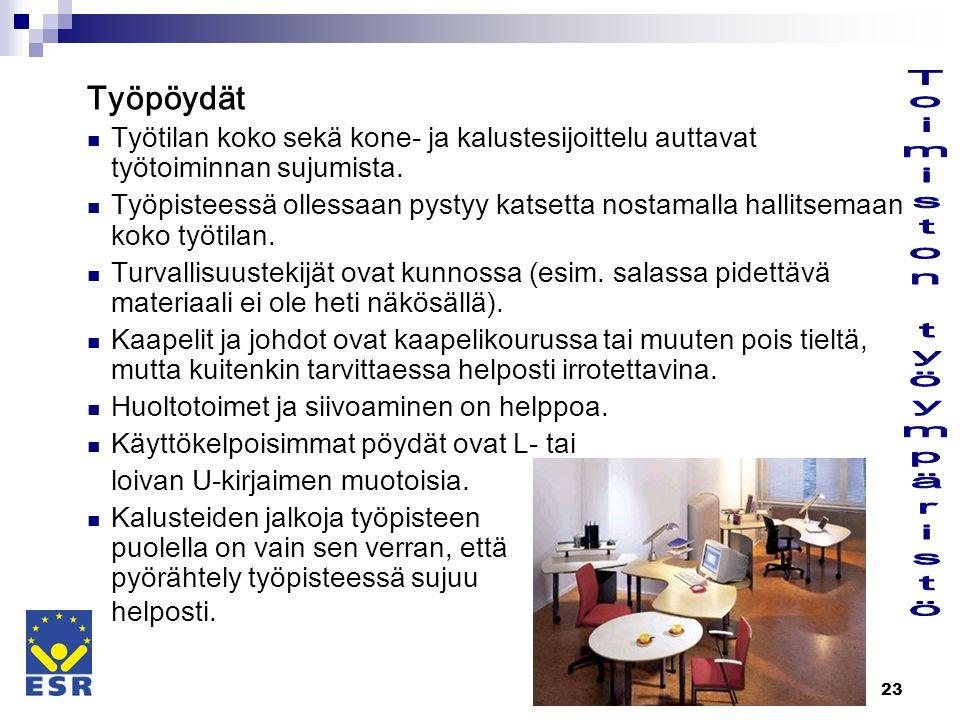 Toimitiloja Turun keskustasta ja keskustan ulkopuolelta