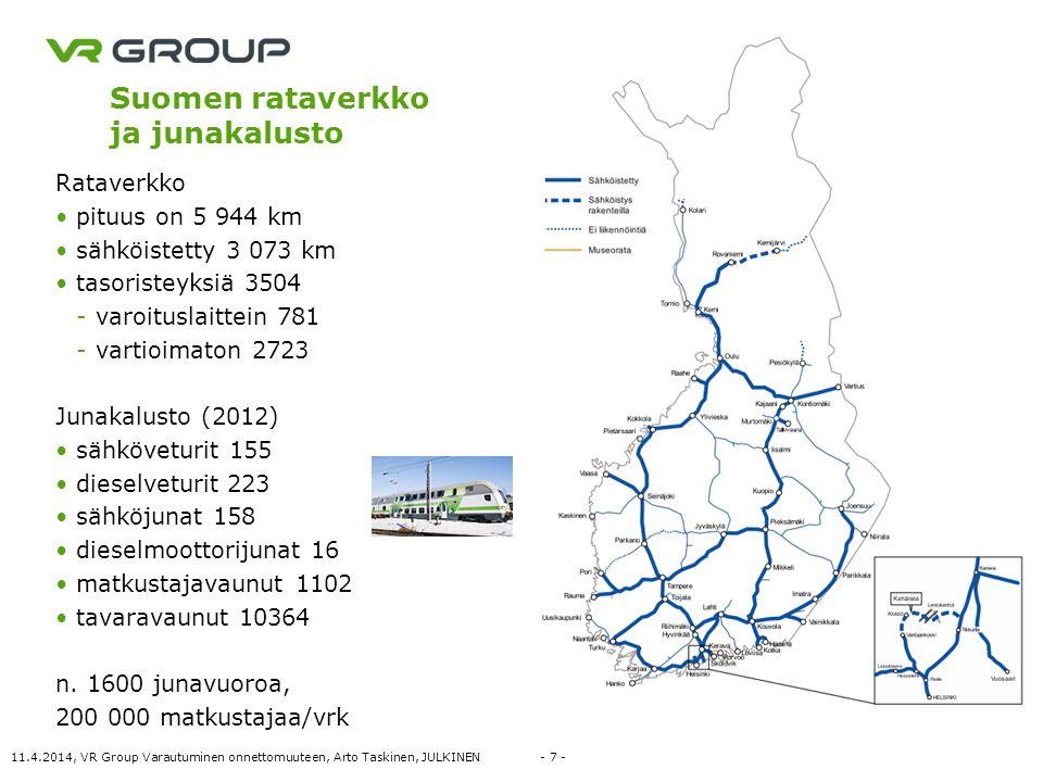 Kaukoliikenteen Reittikartta Vr Long Distance Services Network