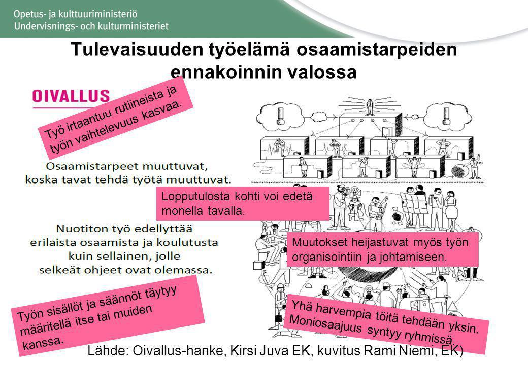 Tulevaisuuden työelämäyhteistyö Nuoret ja muuttuva työelämä ... 8627bd3a0a