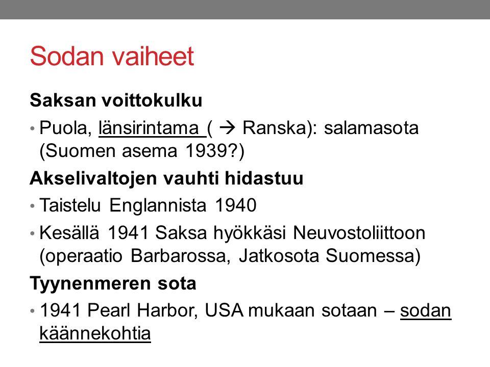Suomen rajat laajimmillaan vuoden 1944 alussa ja sodan jälkeen vuoden 1944 lopussa (punaisella Suomen menettämät alueet)