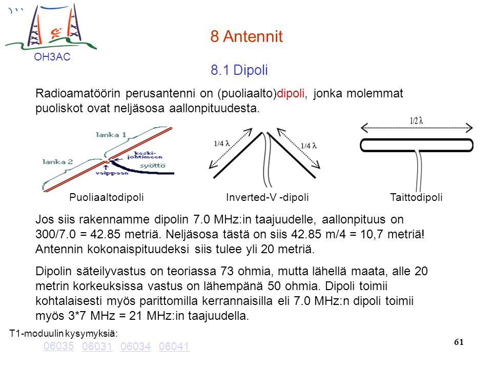 Dipoli antenni kytkennät lyhyt hauska dating tarinoita
