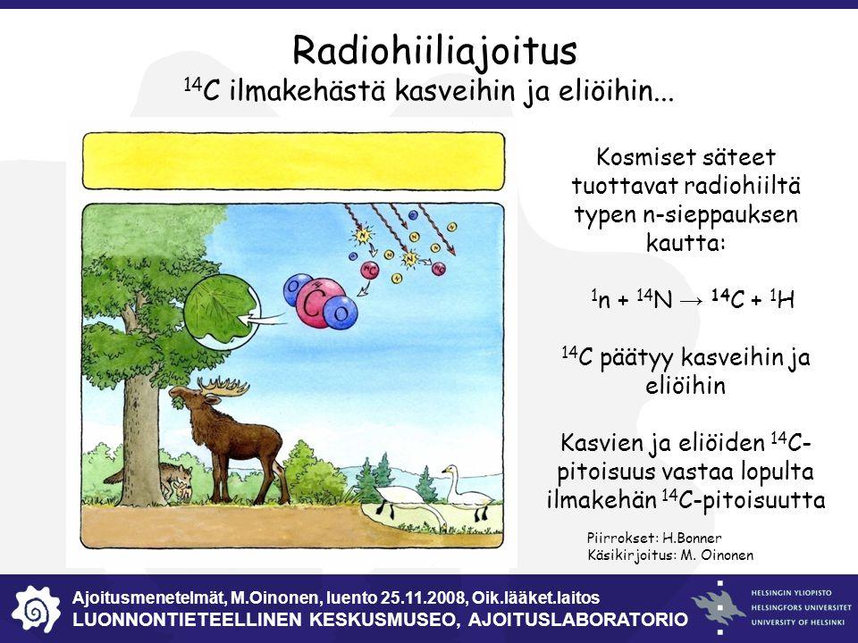 Radiohiili dating site