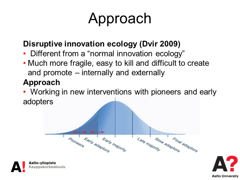 Approach Disruptive innovation ecology (Dvir 2009)