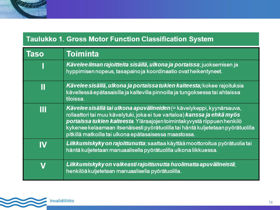 Taulukko 1. Gross Motor Function Classification System