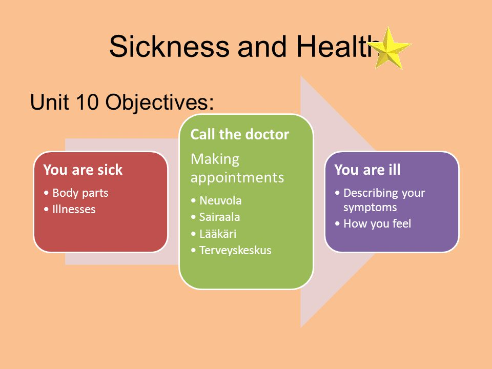 Sickness and Health Unit 10 Objectives: You are sick