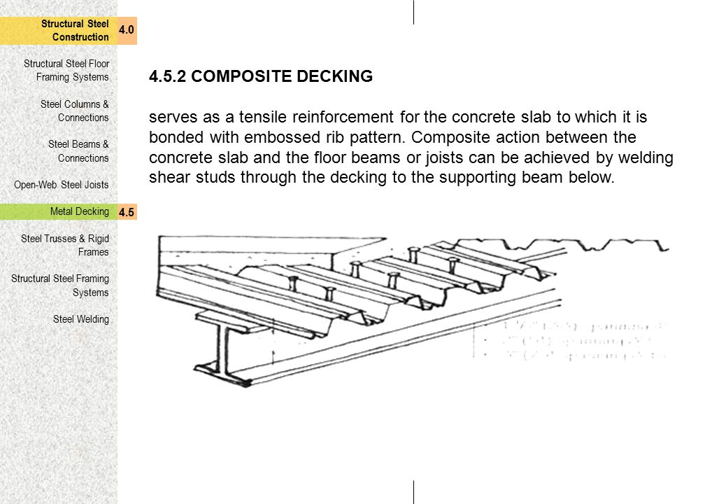 BUILDING CONSTRUCTION IV STRUCTURAL STEEL CONSTRUCTION - ppt download